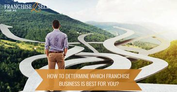 How to Determine Which Franchise Business is Best for You?